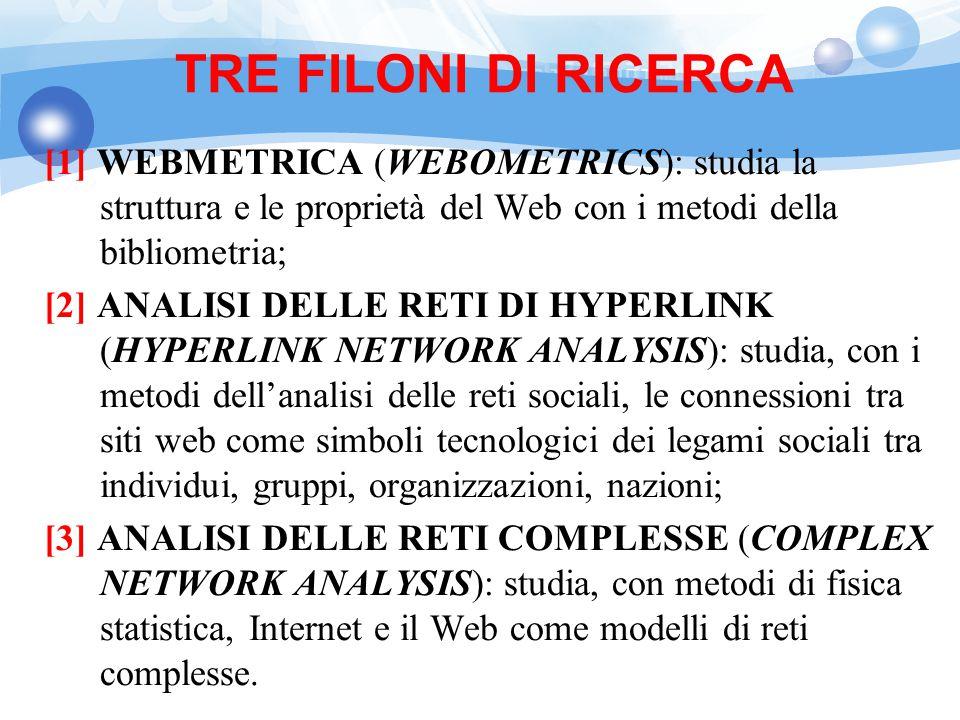 TRE FILONI DI RICERCA [1] WEBMETRICA (WEBOMETRICS): studia la struttura e le proprietà del Web con i metodi della bibliometria;
